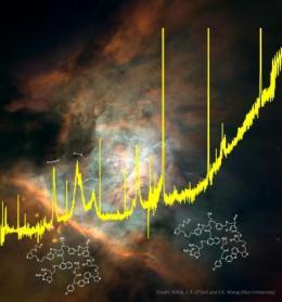 Инфракрасный спектр туманности Ориона