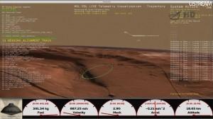 «Кьюриосити» совершит посадку на Марс