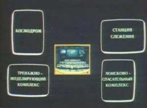 Документальный фильм об истории становления и развития советской космонавтики
