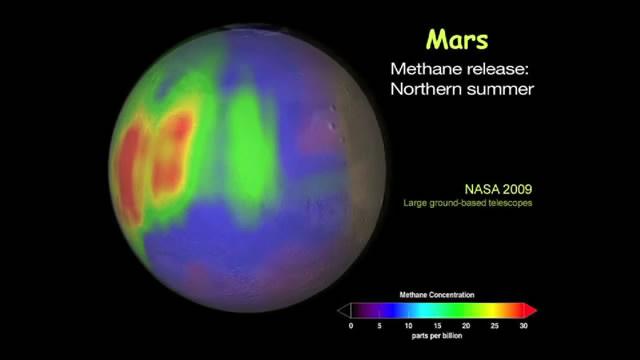Mars metan