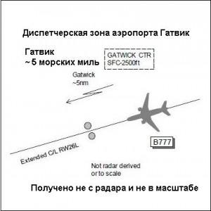 Диспетчерская зона аэропорта Гатвик