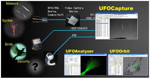 UFOCapture Регистрация аэрокосмических явлений