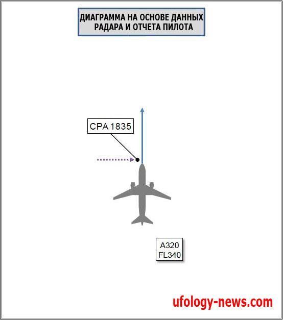Пролет НЛО над пассажирским самолетом Аэробус A320