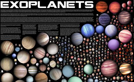 500 планет на одном рисунке
