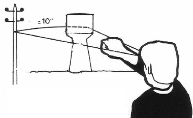 Если вытянуть руку перед глазами, то кулак будет иметь угловой размер приблизительно 10° дуги