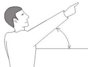 Определение высоты 45° к горизонту с помощью наполовину опущенной руки
