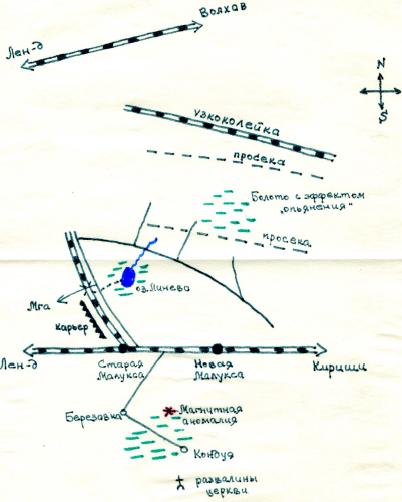 Отчёт об исследовании аномального явления в районе станции Малукса Ленинградской области