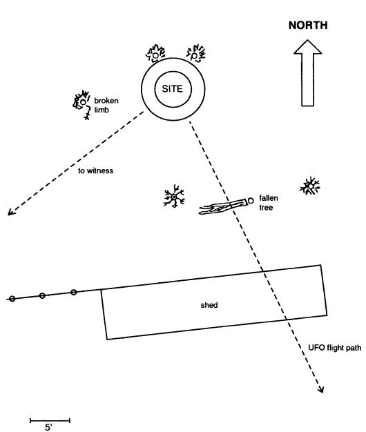 Указание элементов для привязки к местности